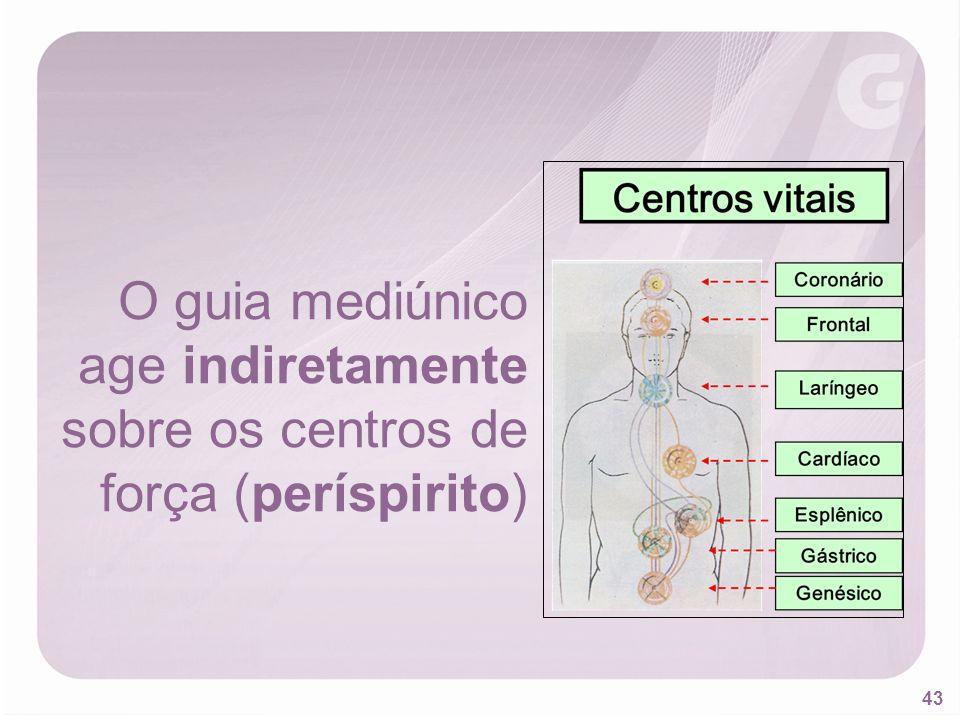 O guia mediúnico age indiretamente sobre os centros de força (períspirito)