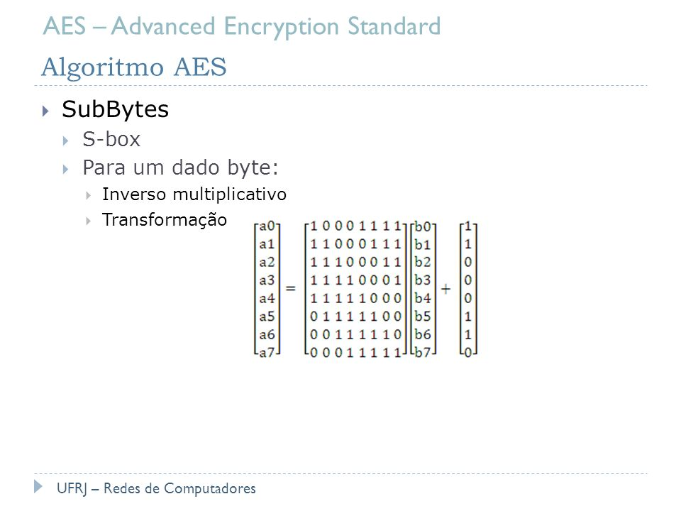 AES – Advanced Encryption Standard Algoritmo AES