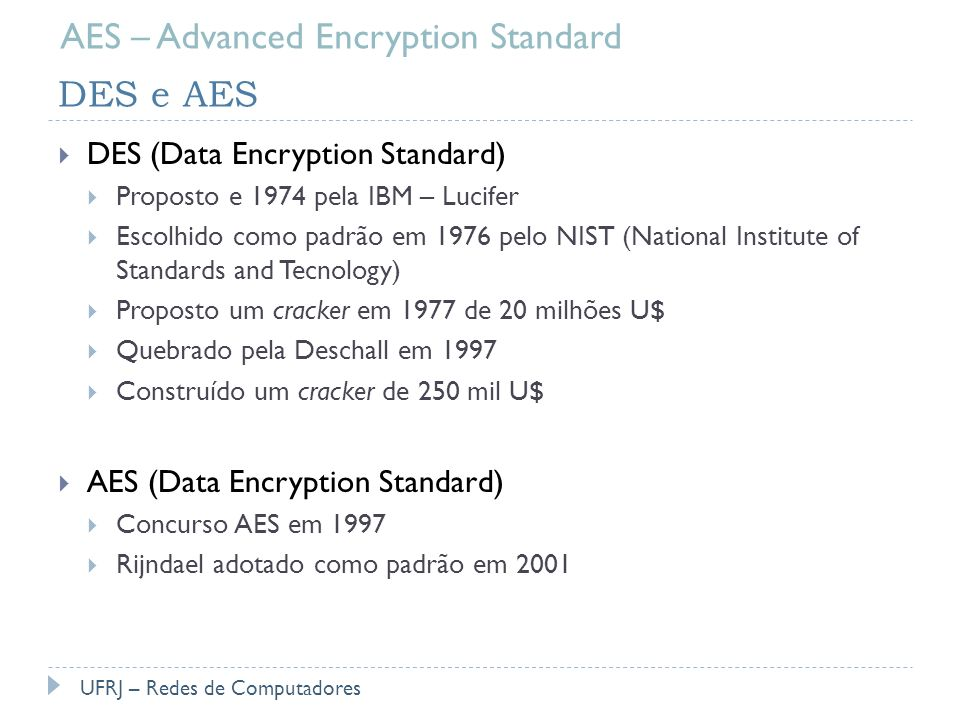 AES – Advanced Encryption Standard DES e AES