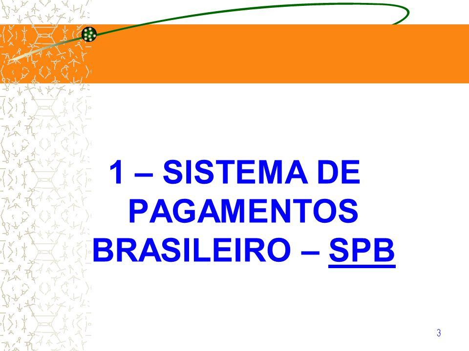 1 – SISTEMA DE PAGAMENTOS BRASILEIRO – SPB