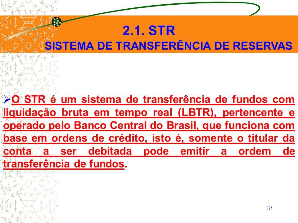 2.1. STR SISTEMA DE TRANSFERÊNCIA DE RESERVAS