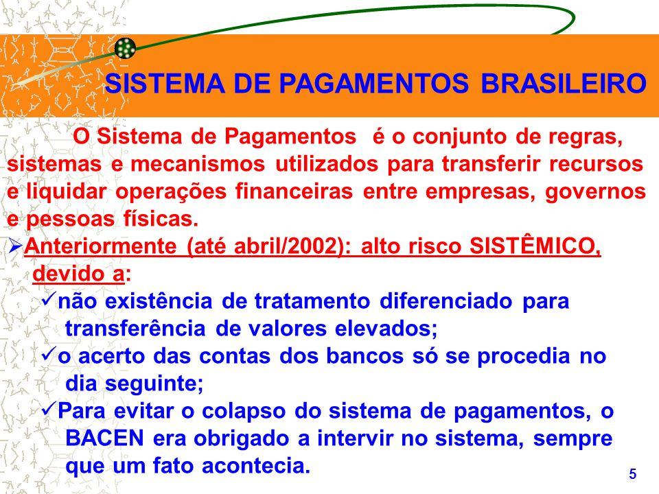 SISTEMA DE PAGAMENTOS BRASILEIRO