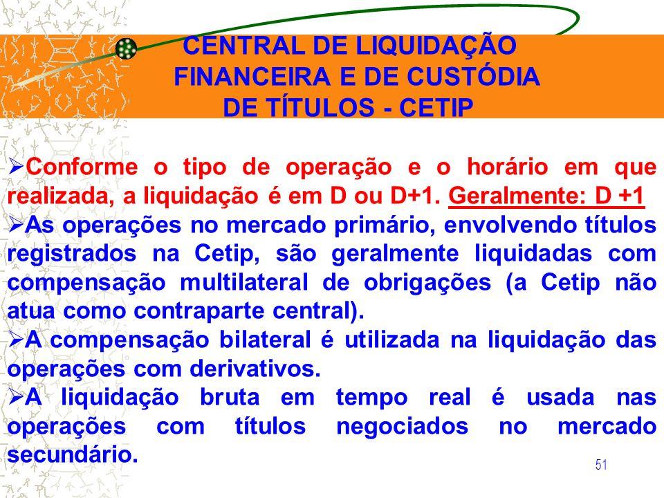 FINANCEIRA E DE CUSTÓDIA