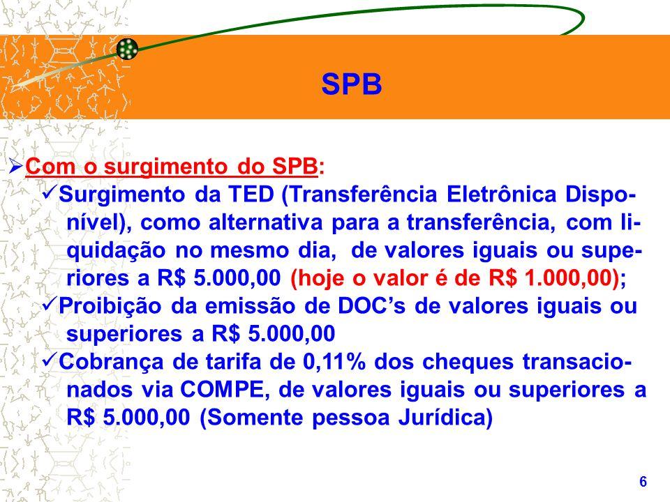 SPB Com o surgimento do SPB: