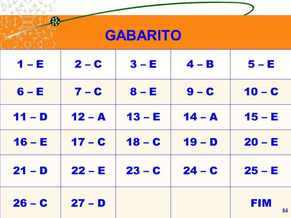1 – E 2 – C 3 – E 4 – B 5 – E 6 – E 7 – C 8 – E 9 – C 10 – C 11 – D