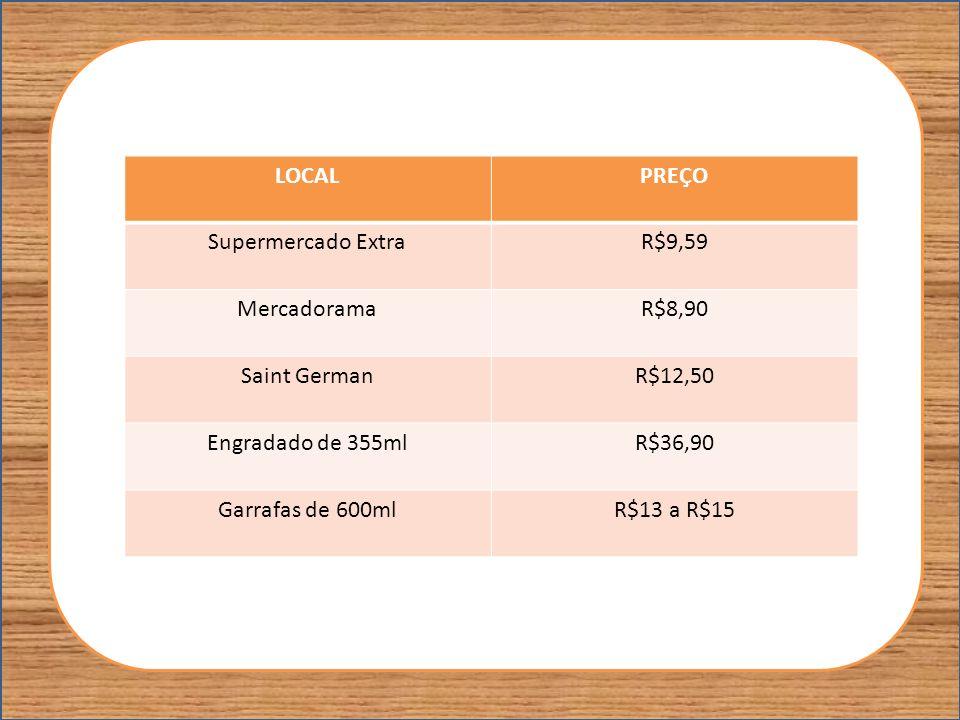 LOCAL PREÇO. Supermercado Extra. R$9,59. Mercadorama. R$8,90. Saint German. R$12,50. Engradado de 355ml.