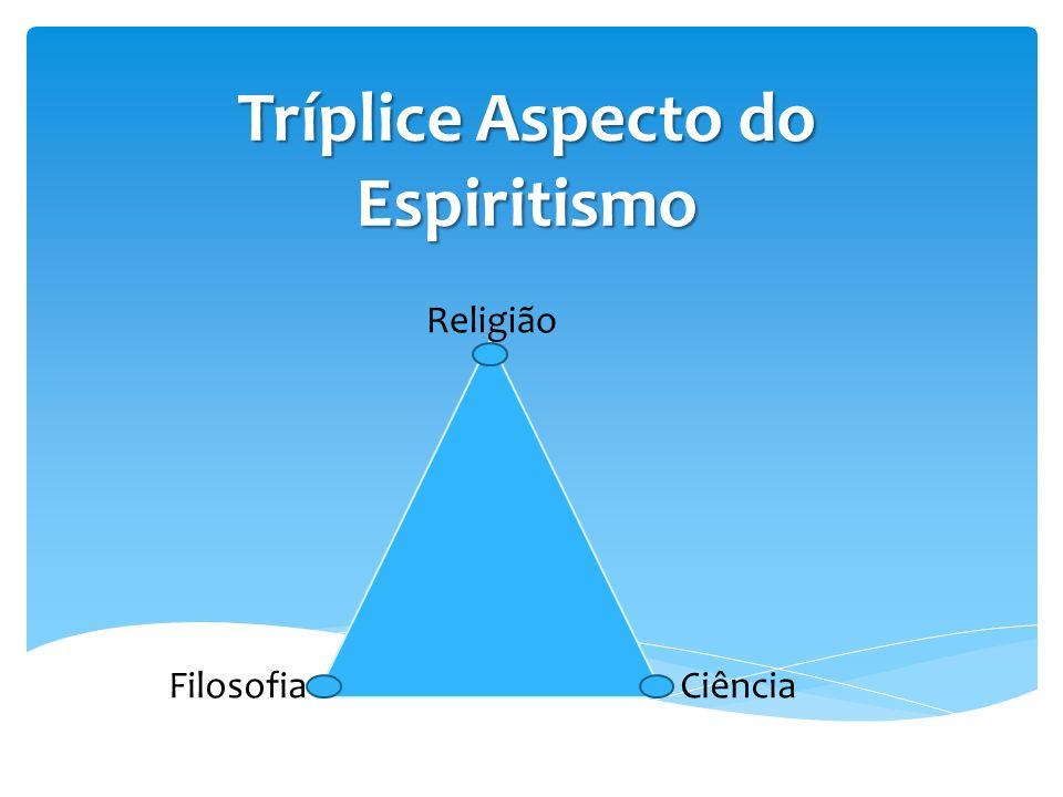 Tríplice Aspecto do Espiritismo