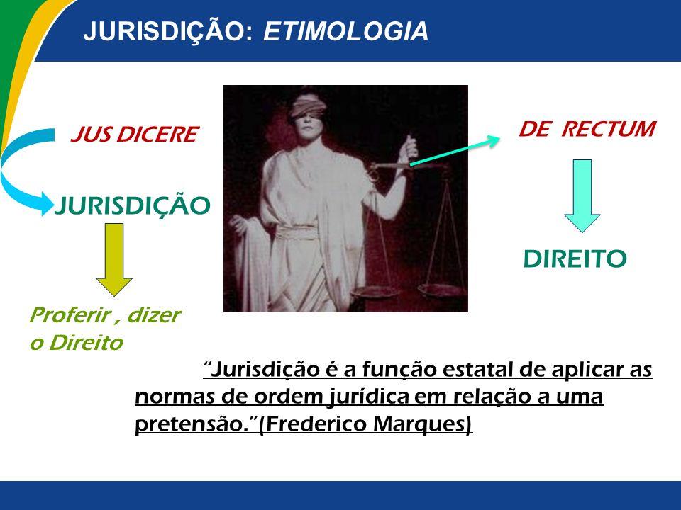 JURISDIÇÃO: ETIMOLOGIA