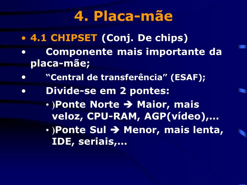4. Placa-mãe 4.1 CHIPSET (Conj. De chips)