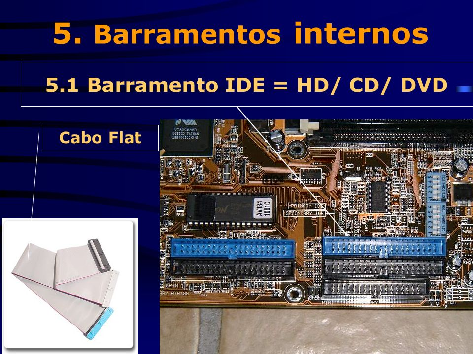 5.1 Barramento IDE = HD/ CD/ DVD