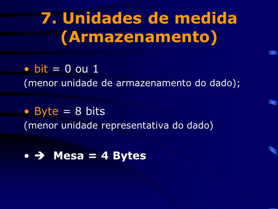 7. Unidades de medida (Armazenamento)