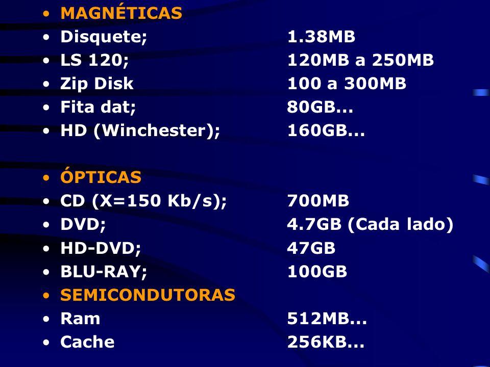 MAGNÉTICAS Disquete; 1.38MB. LS 120; 120MB a 250MB. Zip Disk 100 a 300MB. Fita dat; 80GB...