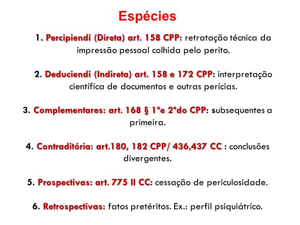 Espécies 1. Percipiendi (Direta) art. 158 CPP: retratação técnica da impressão pessoal colhida pelo perito.