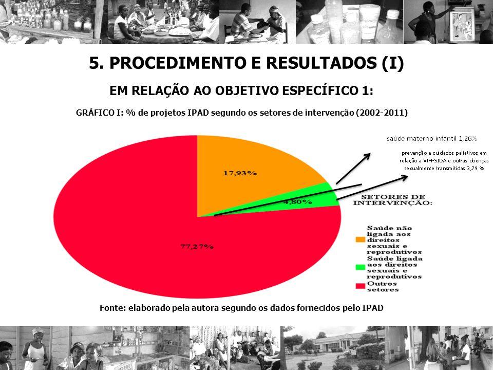 5. PROCEDIMENTO E RESULTADOS (I)