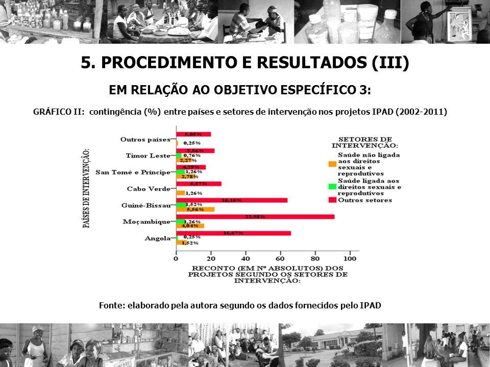 5. PROCEDIMENTO E RESULTADOS (III)