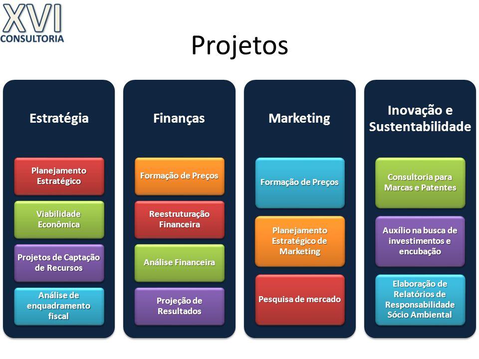 Projetos Estratégia Finanças Marketing Inovação e Sustentabilidade