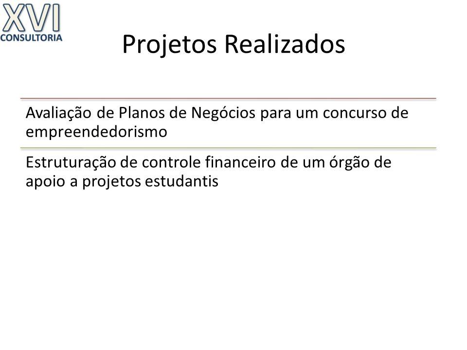 Projetos Realizados Avaliação de Planos de Negócios para um concurso de empreendedorismo.