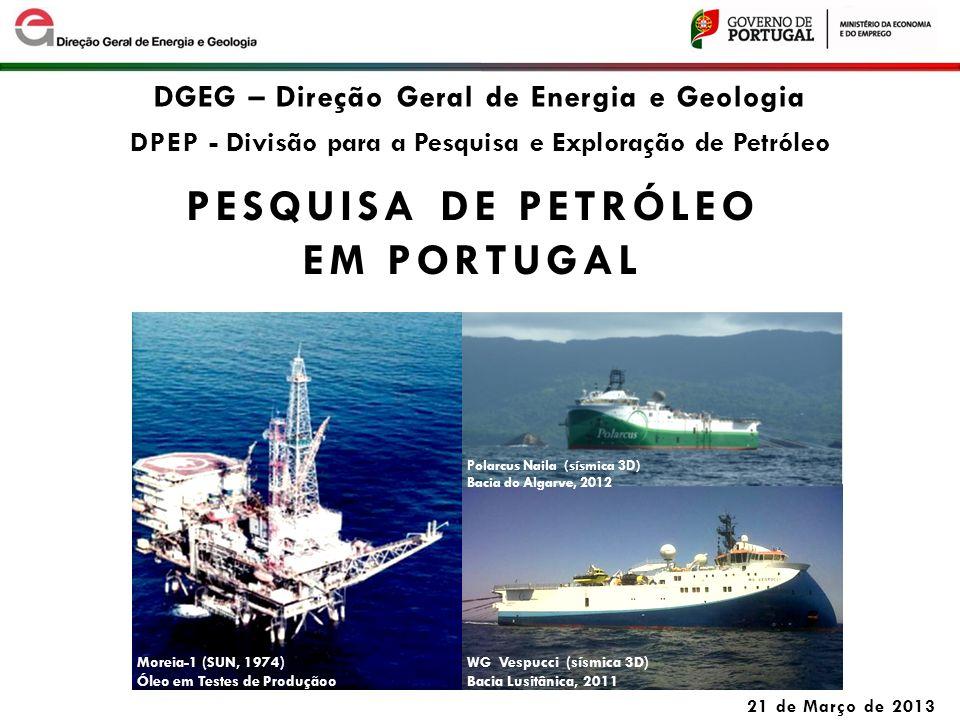 PESQUISA DE PETRÓLEO EM PORTUGAL