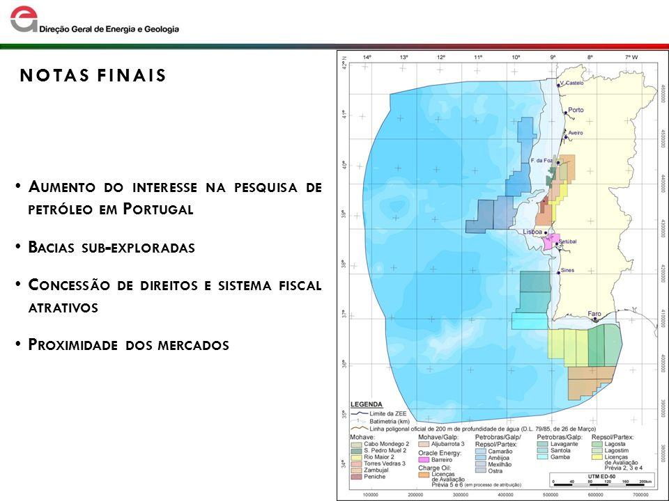 NOTAS FINAIS Aumento do interesse na pesquisa de petróleo em Portugal