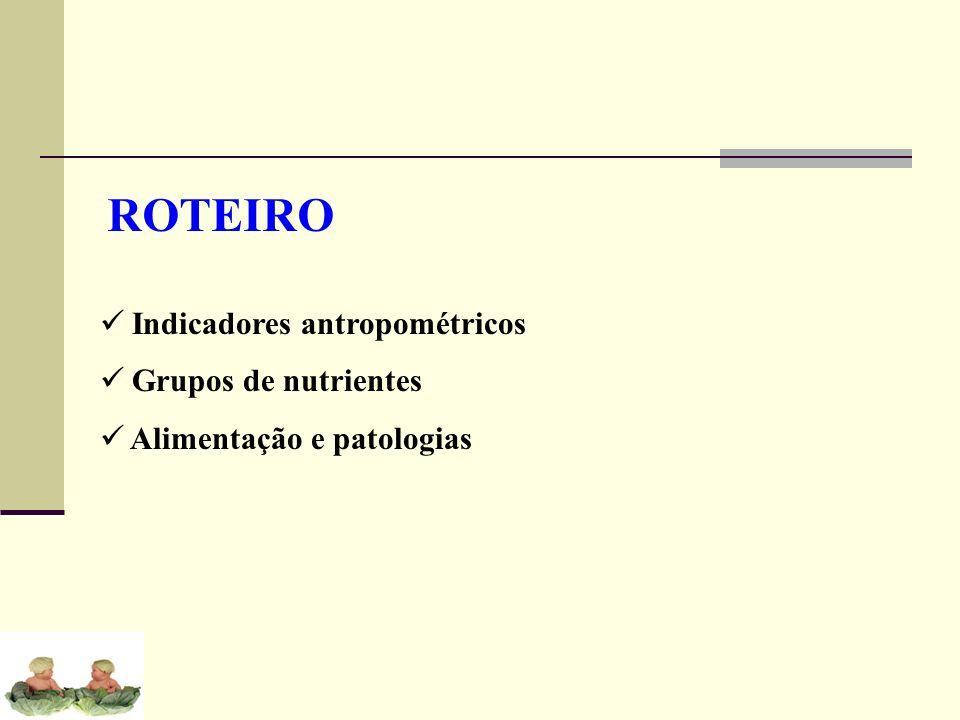 ROTEIRO Indicadores antropométricos Grupos de nutrientes
