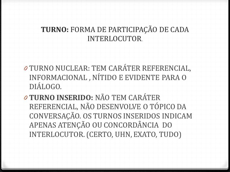 TURNO: FORMA DE PARTICIPAÇÃO DE CADA INTERLOCUTOR.