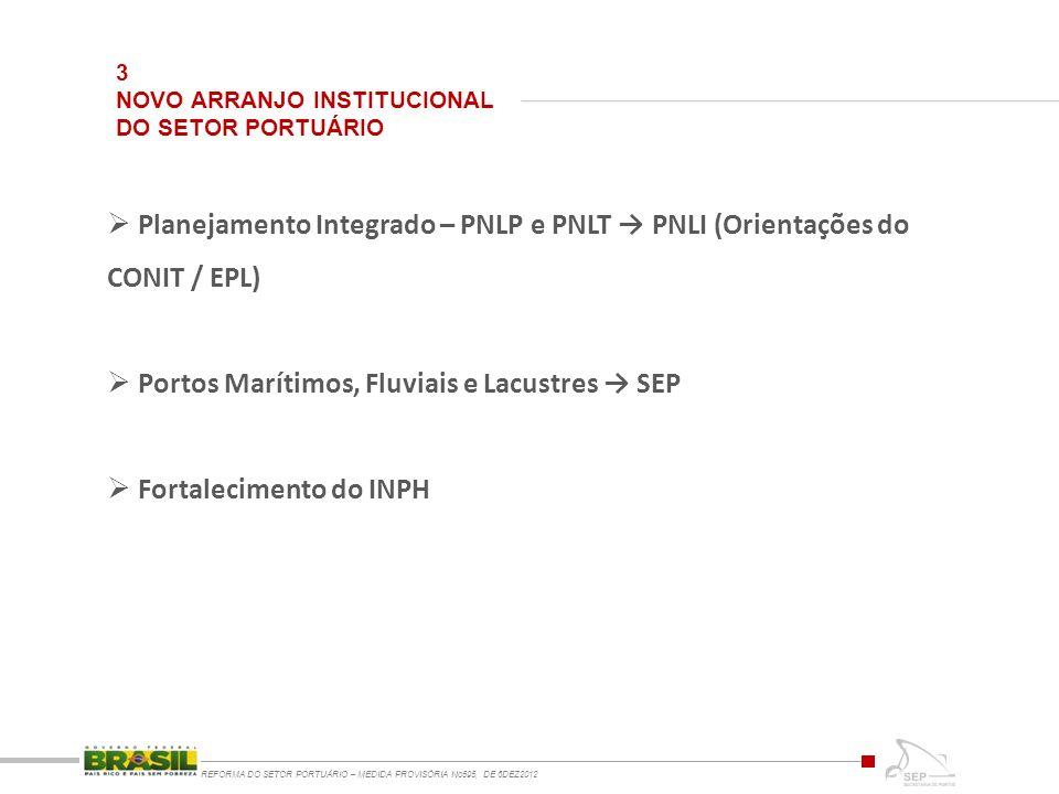3 NOVO ARRANJO INSTITUCIONAL DO SETOR PORTUÁRIO