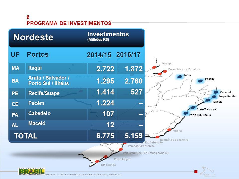 6 PROGRAMA DE INVESTIMENTOS