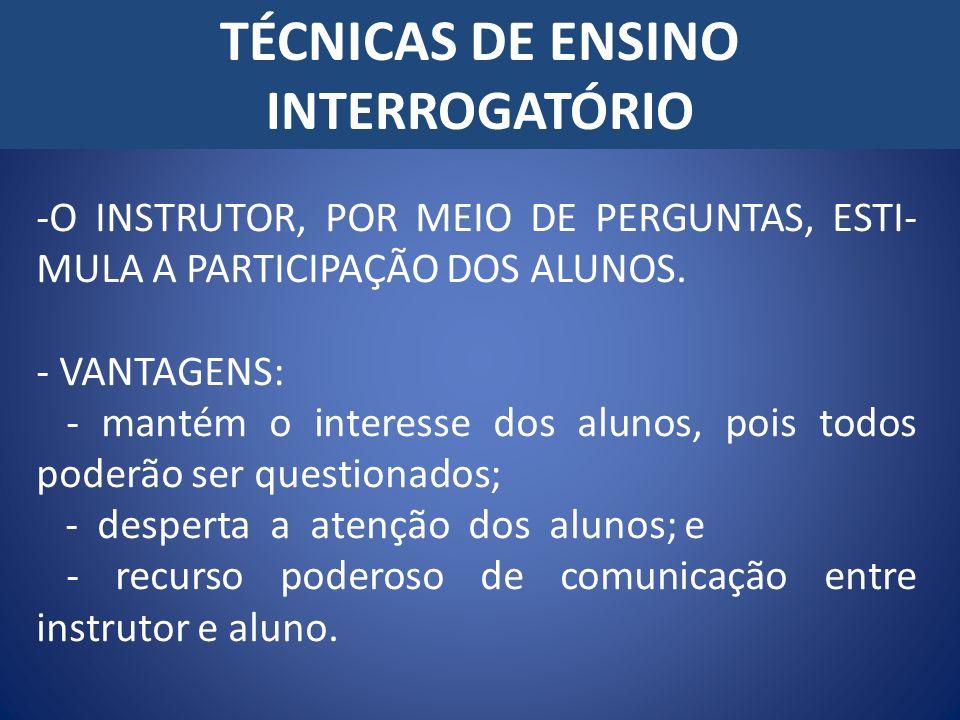 TÉCNICAS DE ENSINO INTERROGATÓRIO