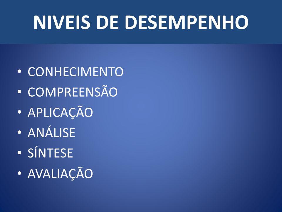 NIVEIS DE DESEMPENHO CONHECIMENTO COMPREENSÃO APLICAÇÃO ANÁLISE