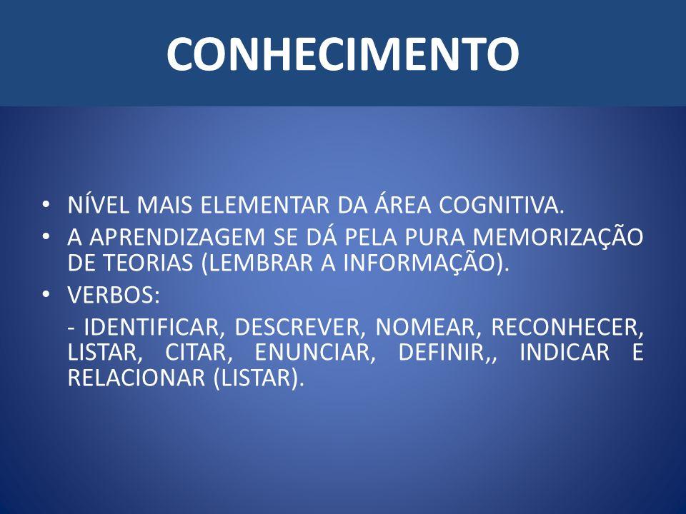 CONHECIMENTO NÍVEL MAIS ELEMENTAR DA ÁREA COGNITIVA.