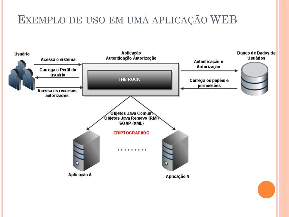 Exemplo de uso em uma aplicação WEB