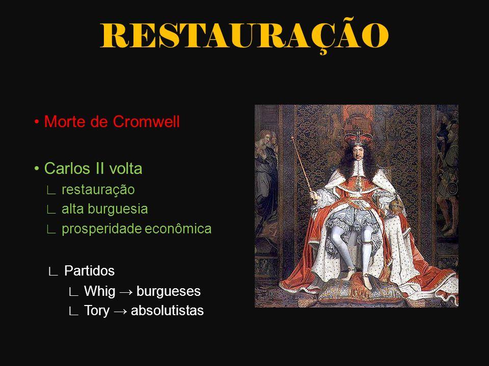 RESTAURAÇÃO • Morte de Cromwell • Carlos II volta ∟ Partidos