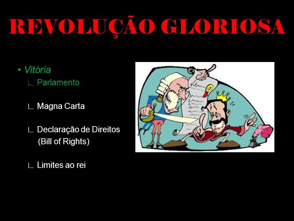 REVOLUÇÃO GLORIOSA • Vitória ∟ Parlamento ∟ Magna Carta