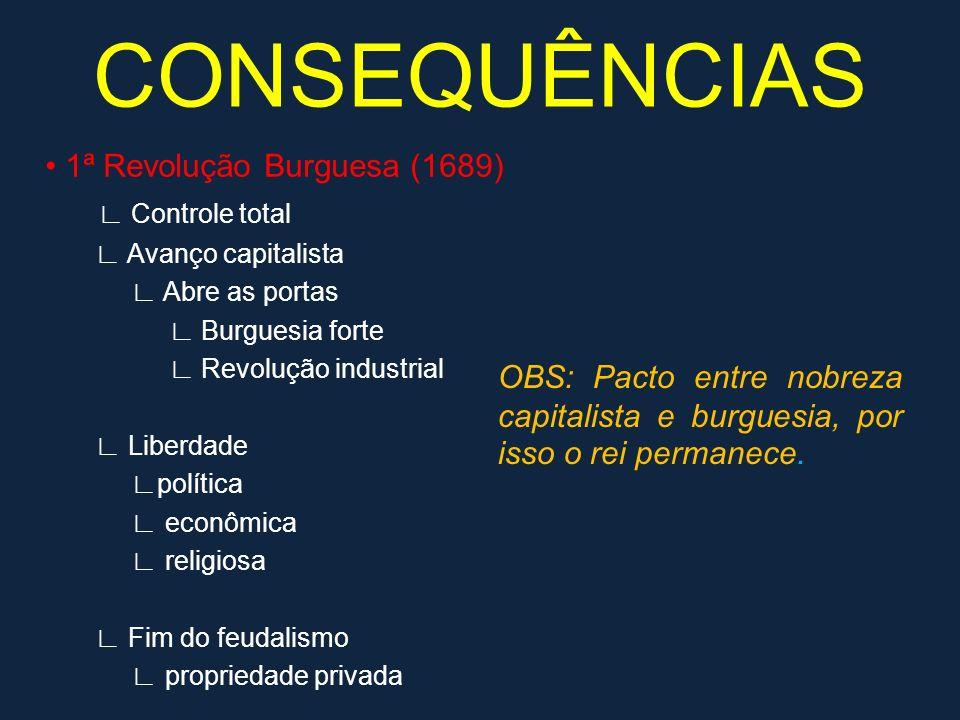 CONSEQUÊNCIAS • 1ª Revolução Burguesa (1689) ∟ Controle total