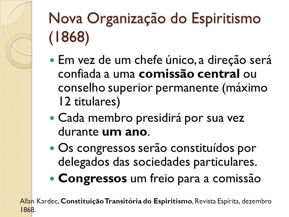 Nova Organização do Espiritismo (1868)