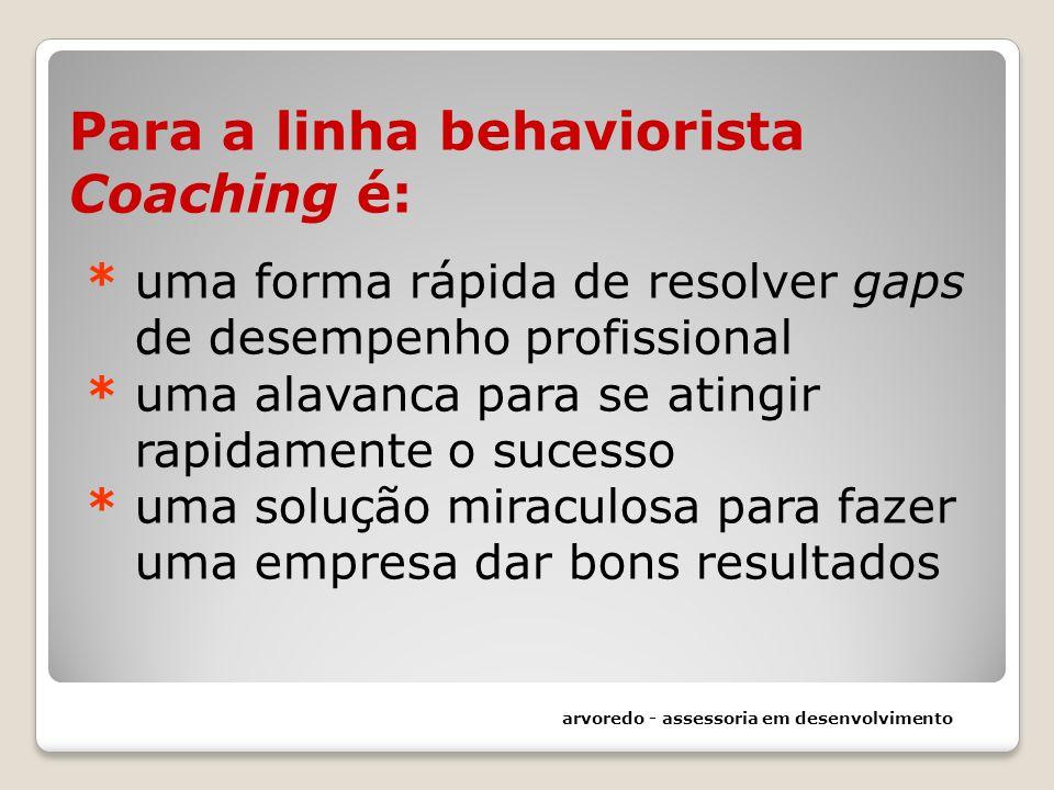 Para a linha behaviorista Coaching é: