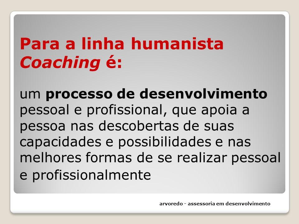 Para a linha humanista Coaching é: um processo de desenvolvimento pessoal e profissional, que apoia a pessoa nas descobertas de suas capacidades e possibilidades e nas melhores formas de se realizar pessoal e profissionalmente