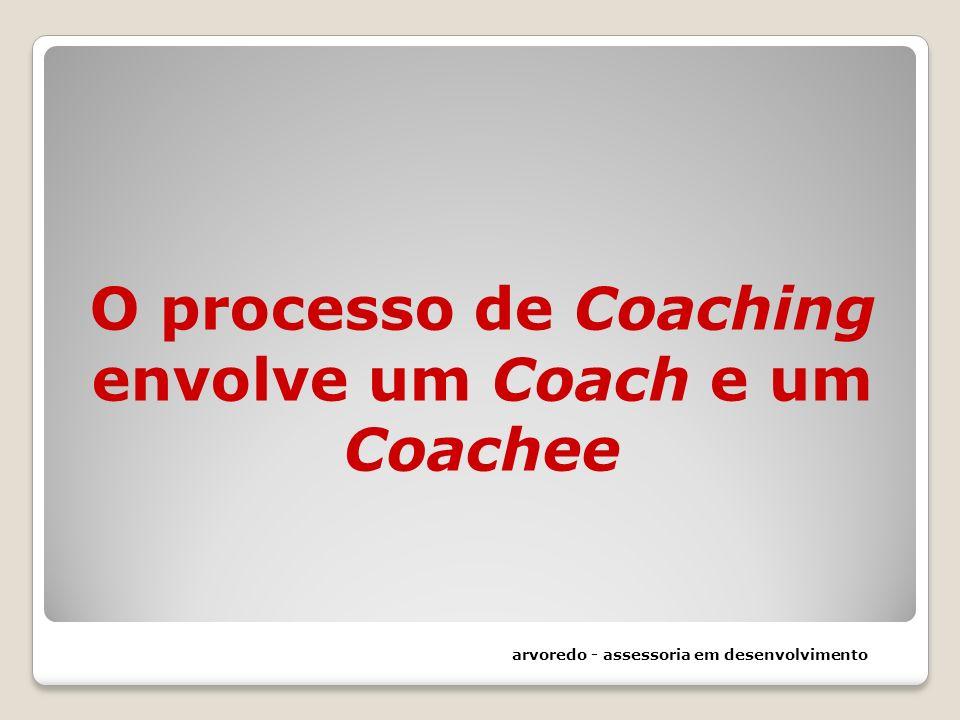 O processo de Coaching envolve um Coach e um Coachee