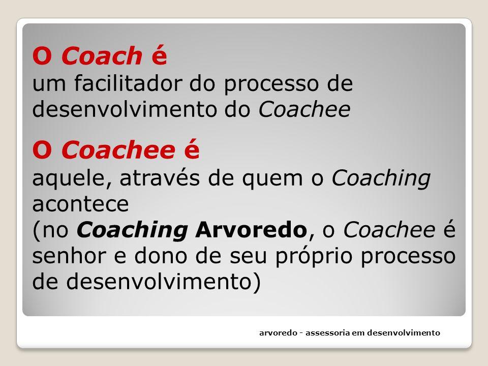 O Coach é um facilitador do processo de desenvolvimento do Coachee O Coachee é aquele, através de quem o Coaching acontece (no Coaching Arvoredo, o Coachee é senhor e dono de seu próprio processo de desenvolvimento)