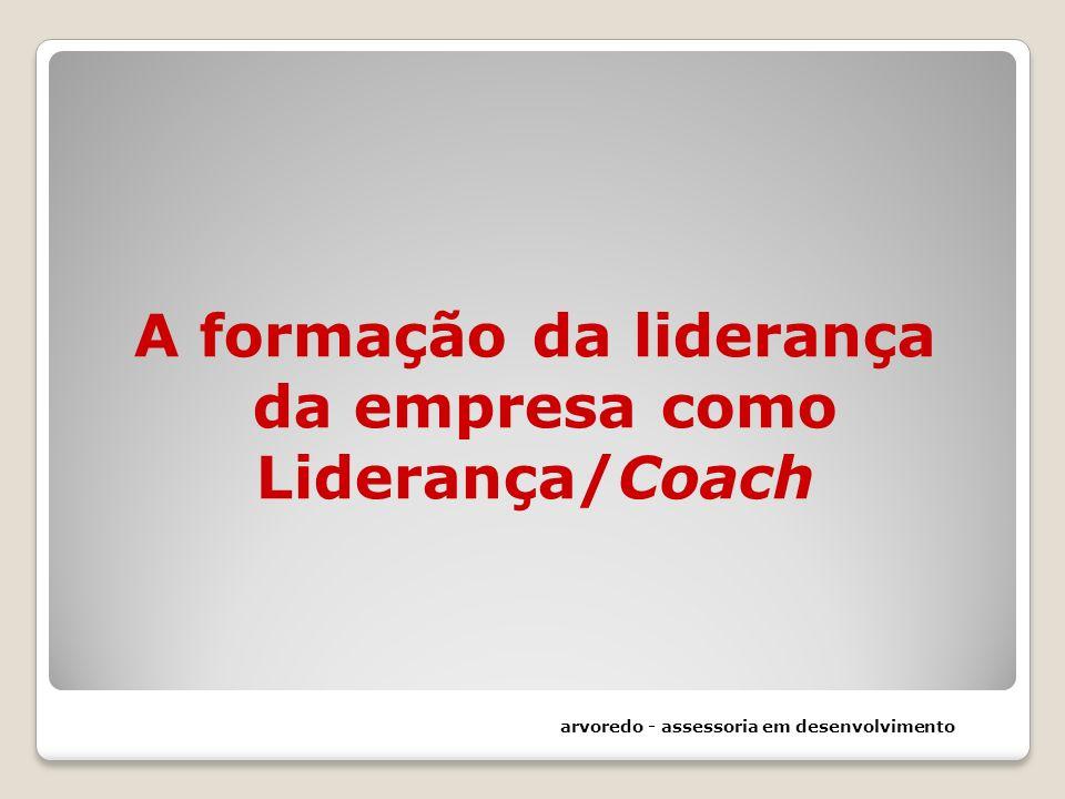 A formação da liderança da empresa como Liderança/Coach