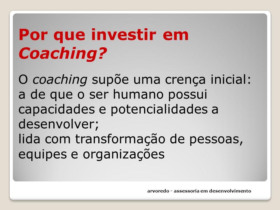 Por que investir em Coaching