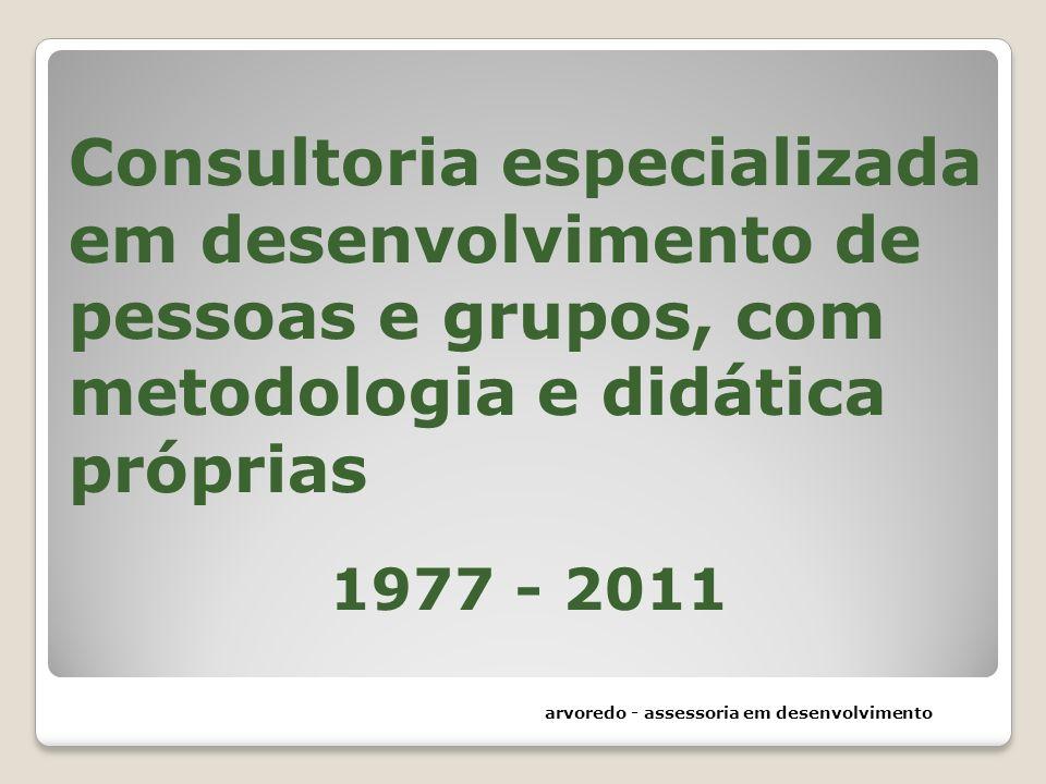 Consultoria especializada em desenvolvimento de pessoas e grupos, com metodologia e didática próprias 1977 - 2011