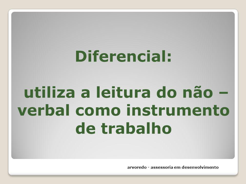Diferencial: utiliza a leitura do não – verbal como instrumento de trabalho