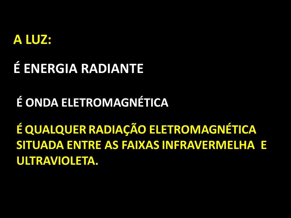A luz: É Energia radiante É Onda eletromagnética É Qualquer radiação eletromagnética situada entre as faixas infravermelha e ultravioleta.