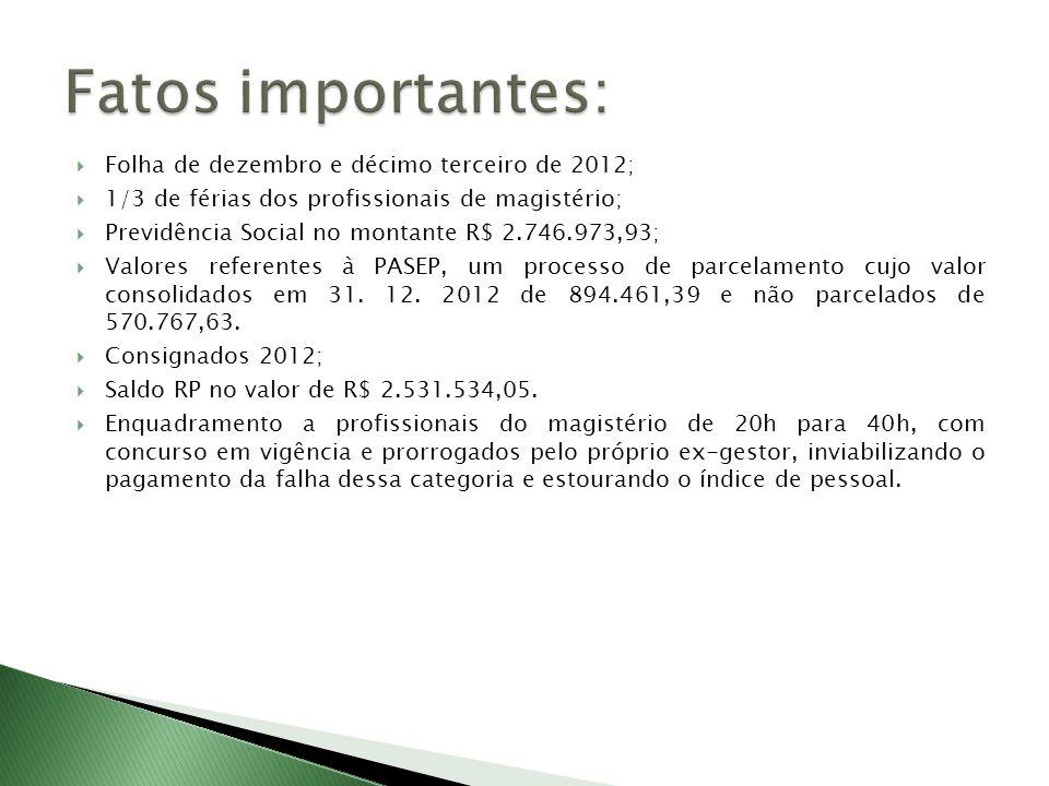 Fatos importantes: Folha de dezembro e décimo terceiro de 2012;