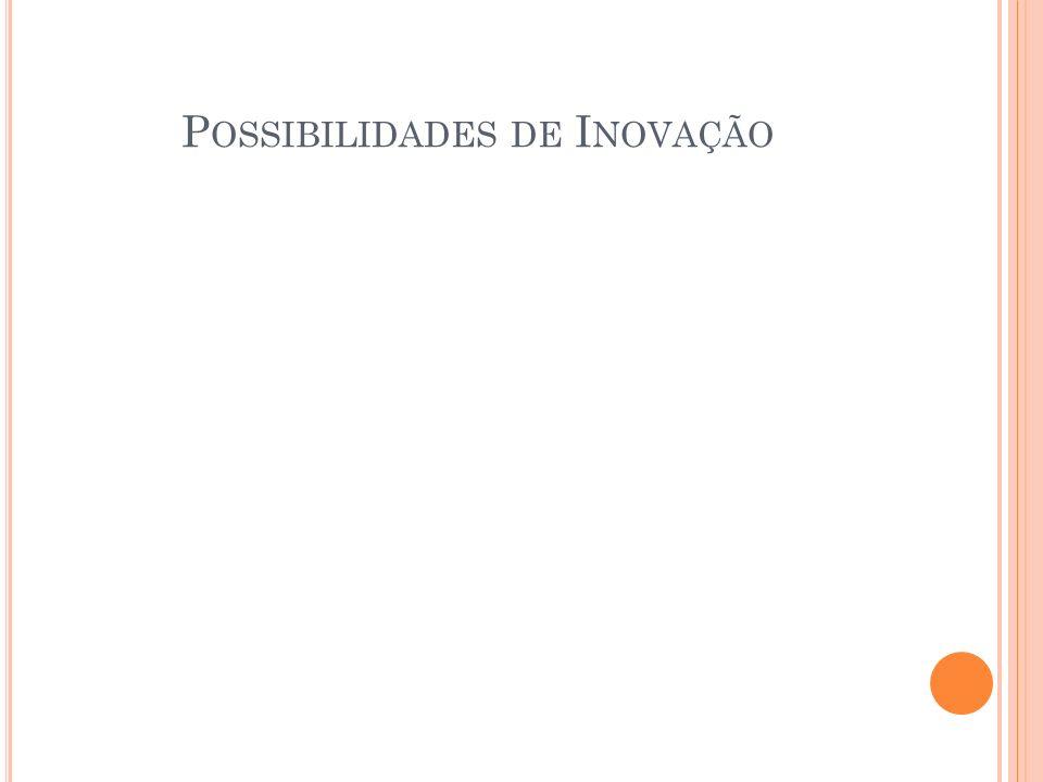 Possibilidades de Inovação