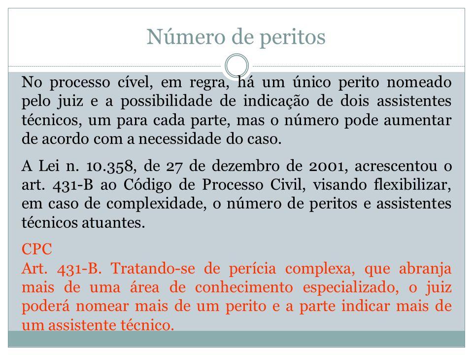 Número de peritos