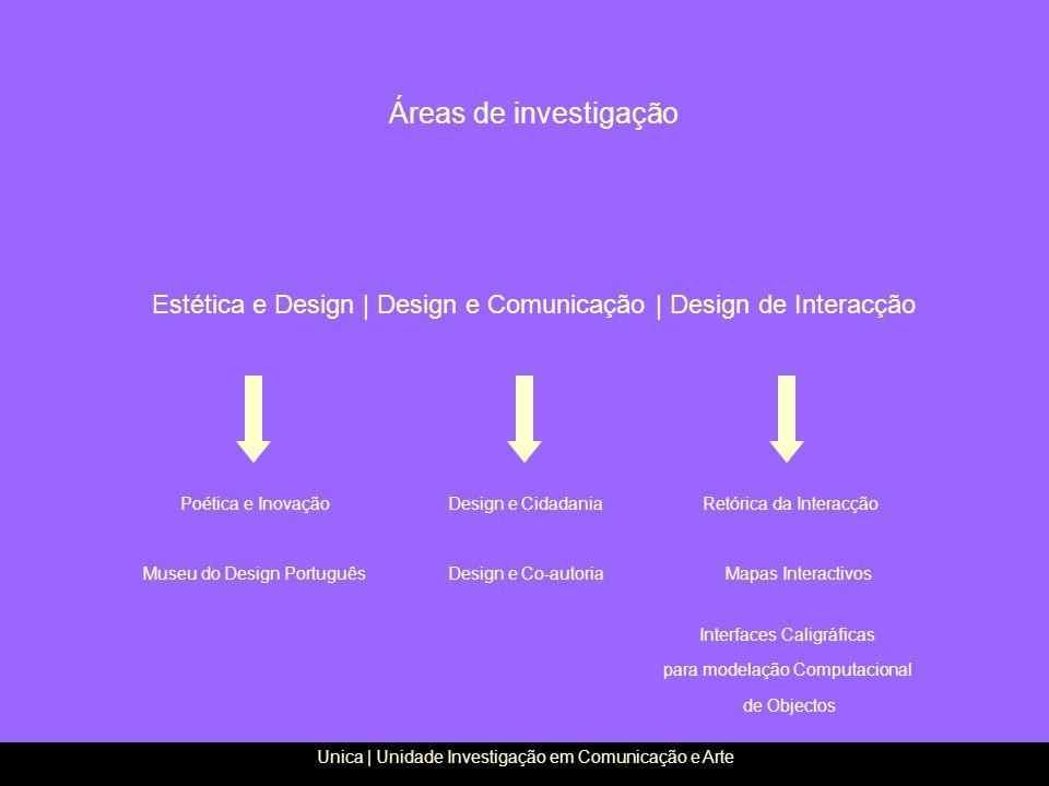 Áreas de investigação Estética e Design | Design e Comunicação | Design de Interacção. Poética e Inovação.