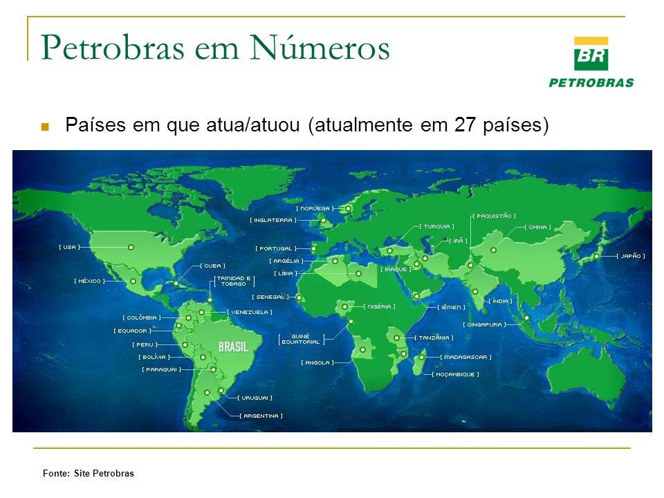 Petrobras em Números Países em que atua/atuou (atualmente em 27 países) Fonte: Site Petrobras