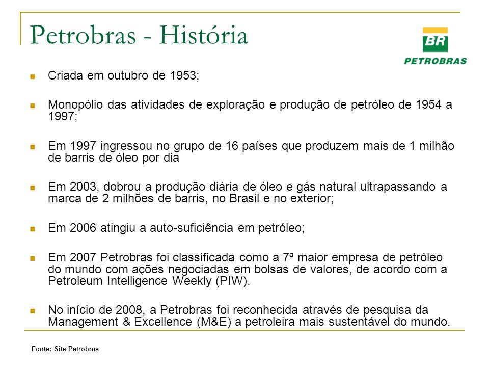 Petrobras - História Criada em outubro de 1953;